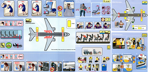 an analysis of the topic of the airline safety Of analytical tools in airline flight safety management systems and discusses some of the issues involved in the collection and analysis of flight safety data in support of airline safety management programs.