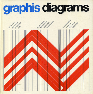 1974-graphis-diagrams